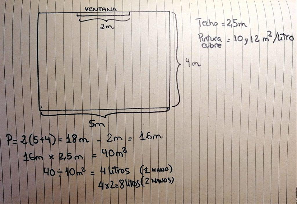 Gráfico con un ejemplo del cálculo de los litros necesarios para pintar una habitación