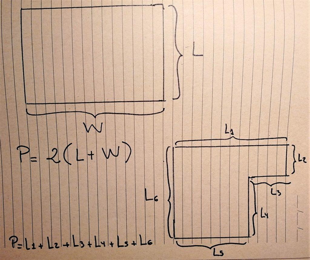 Gráfico sobre el cálculo del perímetro en habitación cuadrada e irregular