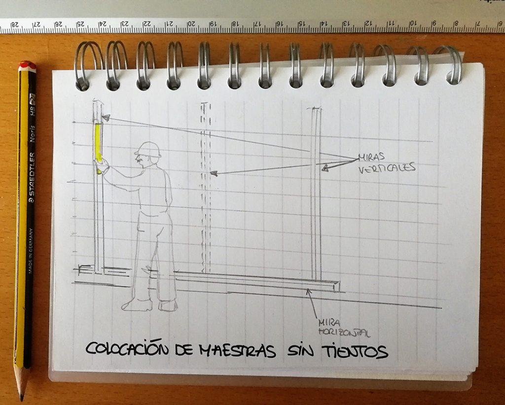 Dibujo que muestra cómo se colocan las miras sin tientos