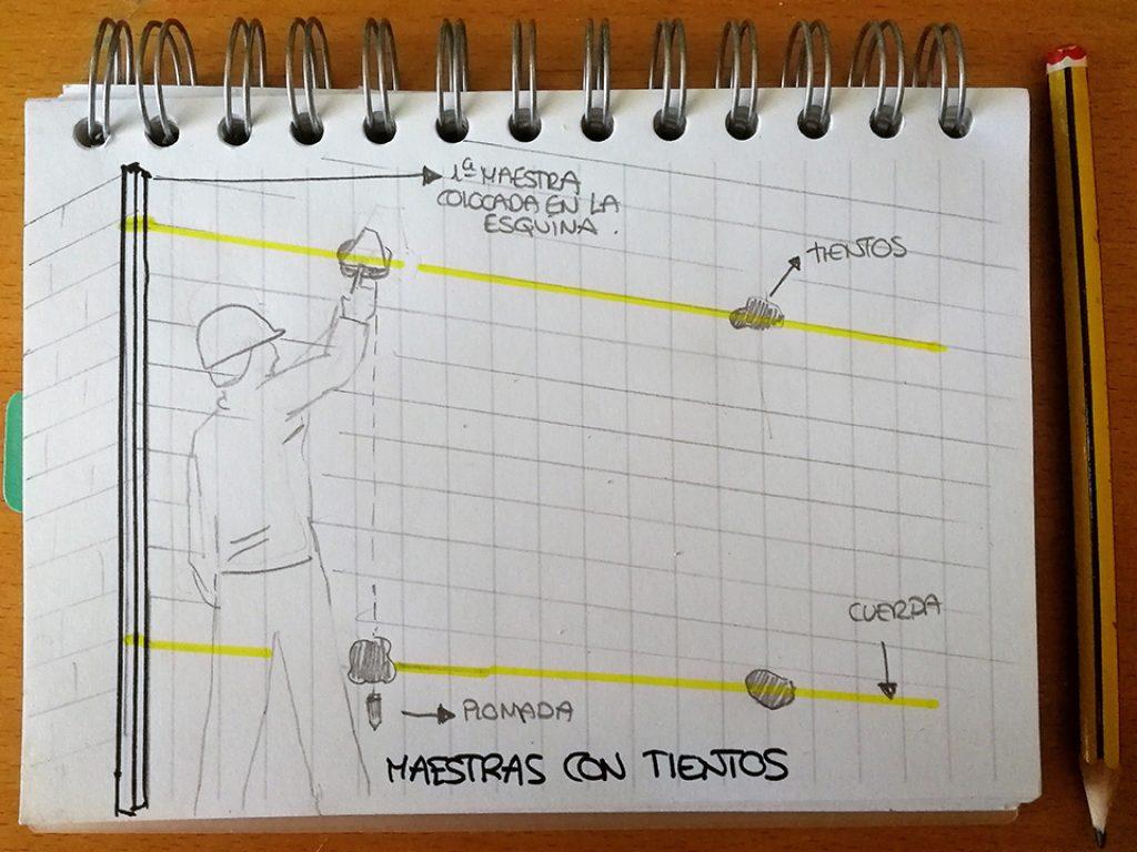 Dibujo de un albañil colocando maestras con tientos