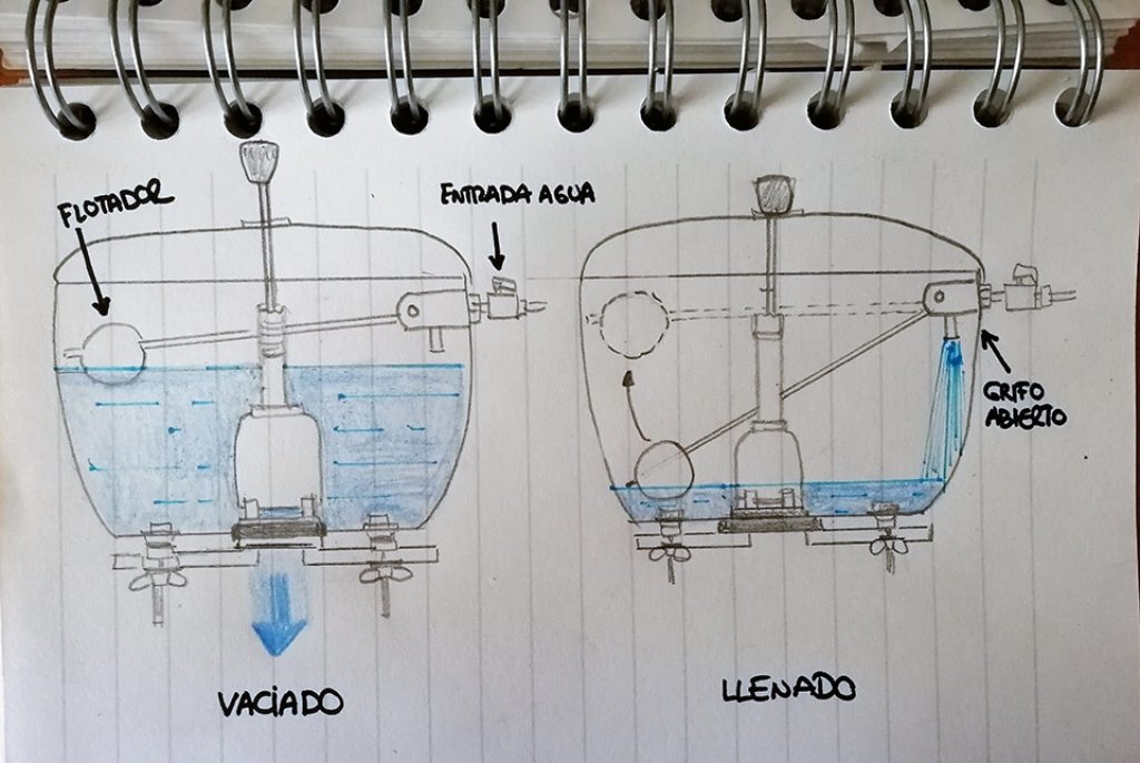 Croquis donde se explica cómo funciona el mecanismo de una cisterna