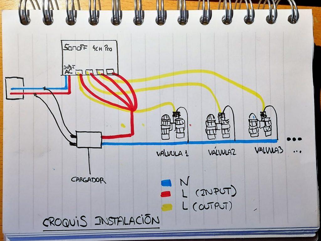 Croquis de conexiones del riego automático con el interruptor Wifi inteligente Snoff 4 ch Pro. La alternativa a los programadores de riego convencionales.